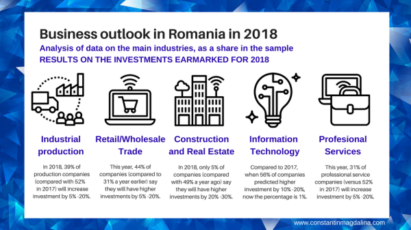 Ce industrii vor creste in 2018?