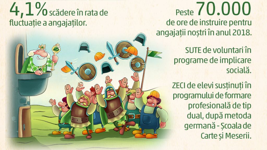 PENNY Market: investitii in proiecte de sustenabilitate de peste 7,5 milioane de euro in ultimii doi ani