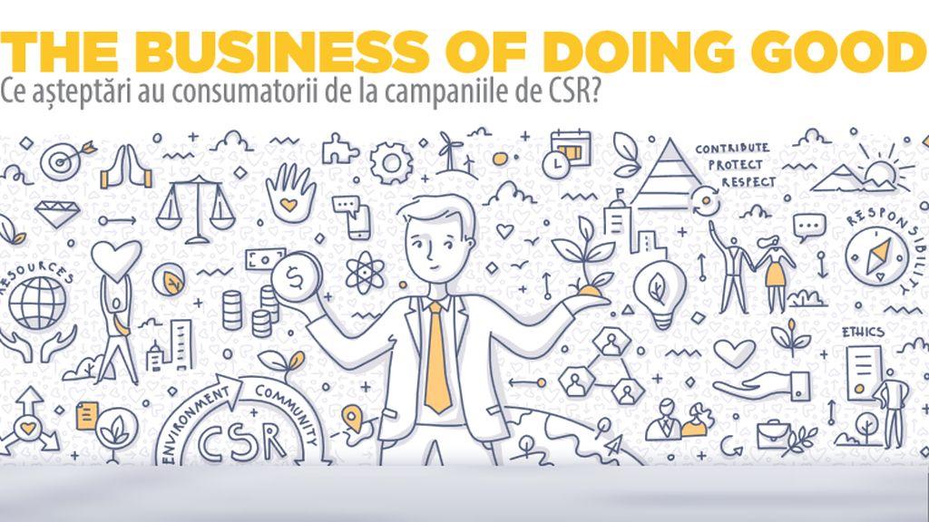 Cat de mult conteaza responsabilitatea sociala a companiilor pentru consumatorii romani?